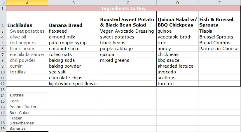 Meal Prep Experience AS Blog
